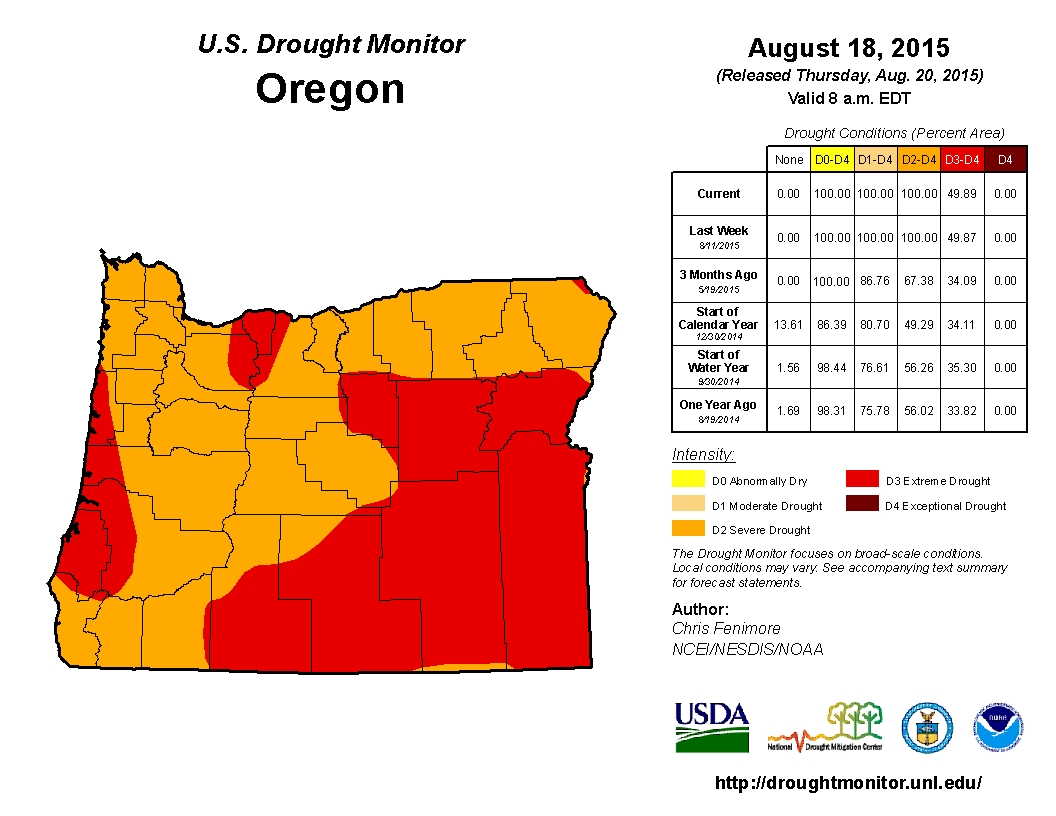 fakegrass Shocking Climate Changes in Oregon: Drought Report